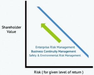 integrated_risk